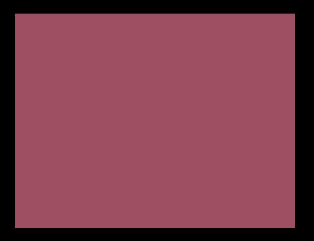 Banyan Restaurant & Deck